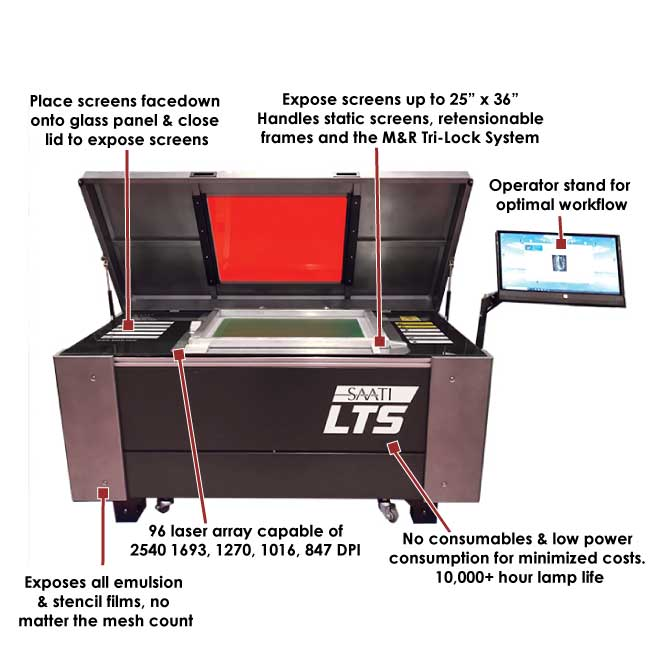 CTS Laser Machine Diagram