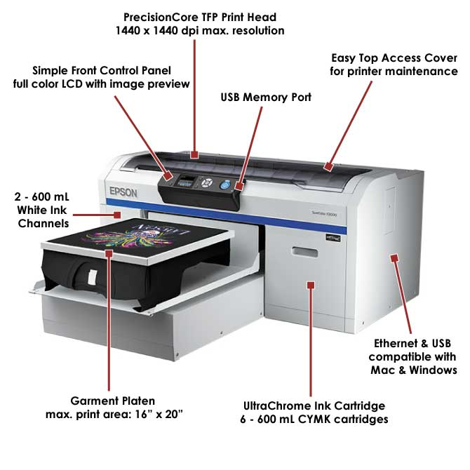 5378200ce Epson SureColor F2000 Series Direct-To-Garment Inkjet Printers