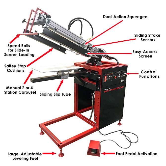 Mini Printer ASI Screen Printing Press Diagram